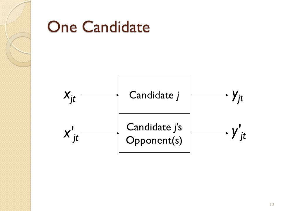 One Candidate 10 Candidate j Candidate j's Opponent(s) x jt x jt y jt y jt