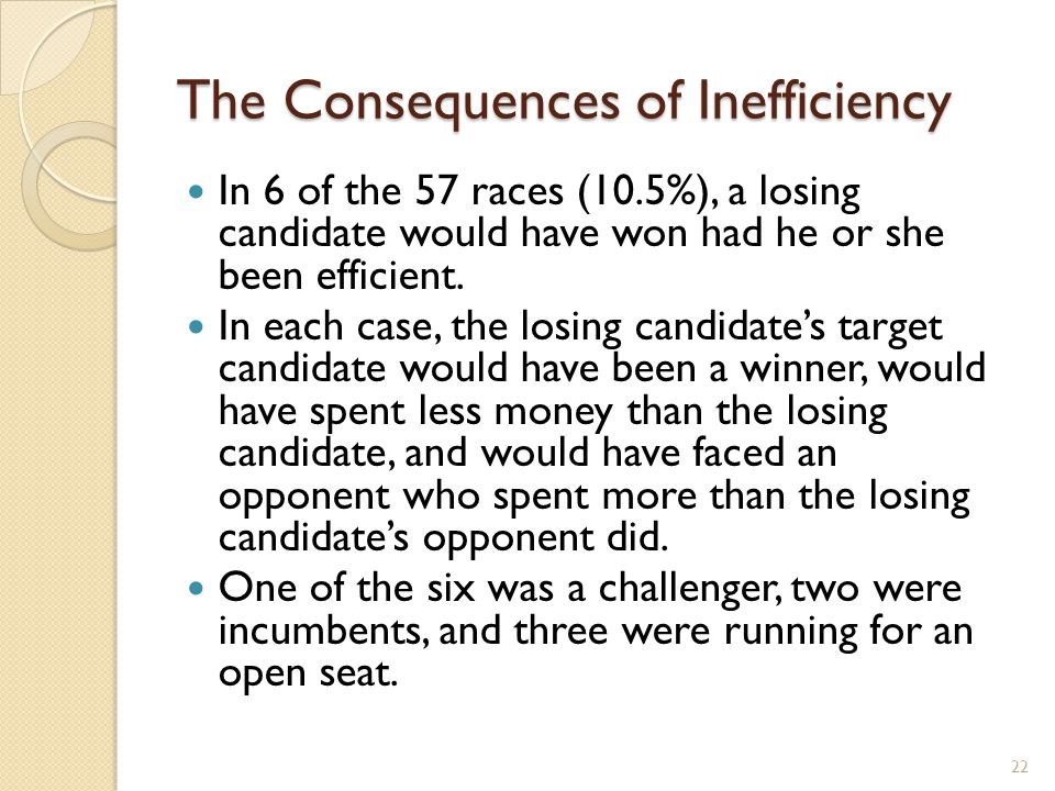 The Consequences of Inefficiency In 6 of the 57 races (10.5%), a losing candidate would have won had he or she been efficient.