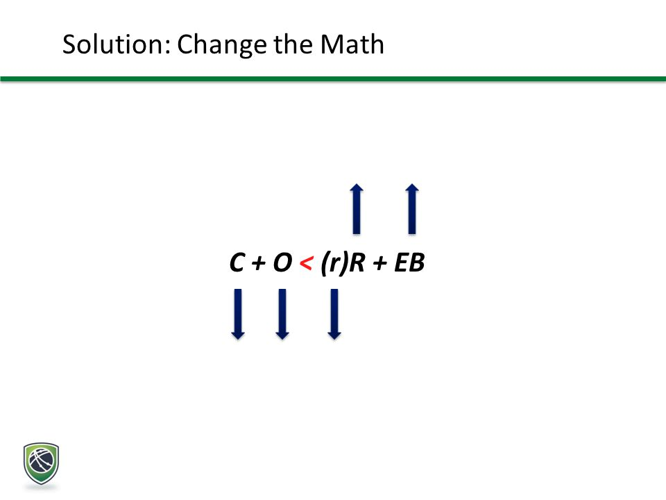 Solution: Change the Math C + O < (r)R + EB