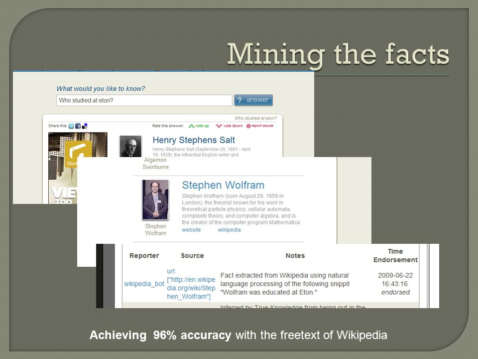 Achieving 96% accuracy with the freetext of Wikipedia