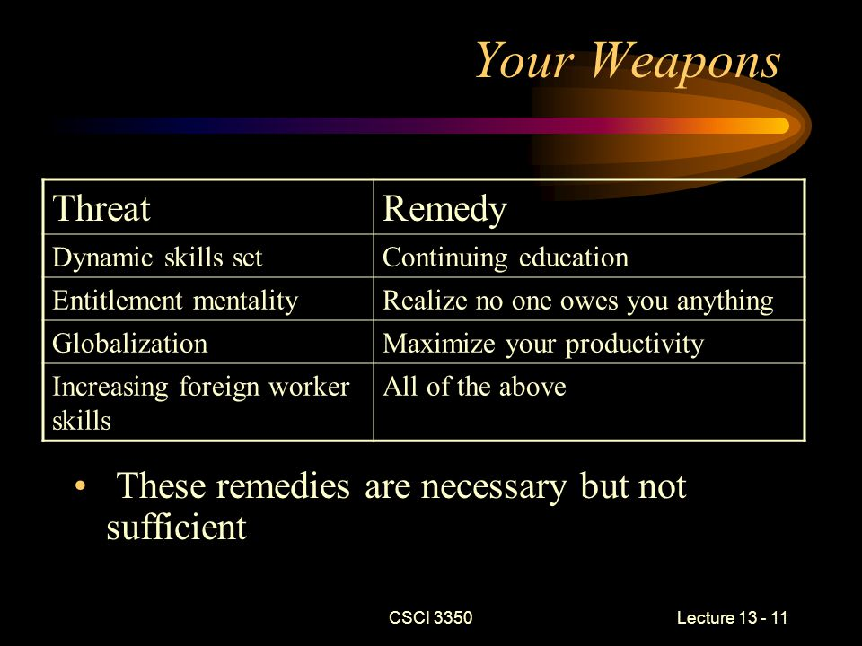 CSCI 3350Lecture 13 - 11 Your Weapons These remedies are necessary but not sufficient ThreatRemedy Dynamic skills setContinuing education Entitlement mentalityRealize no one owes you anything GlobalizationMaximize your productivity Increasing foreign worker skills All of the above