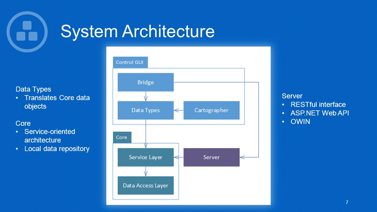 Data Types Translates Core data objects Core Service-oriented architecture Local data repository Server RESTful interface ASP.NET Web API OWIN 7