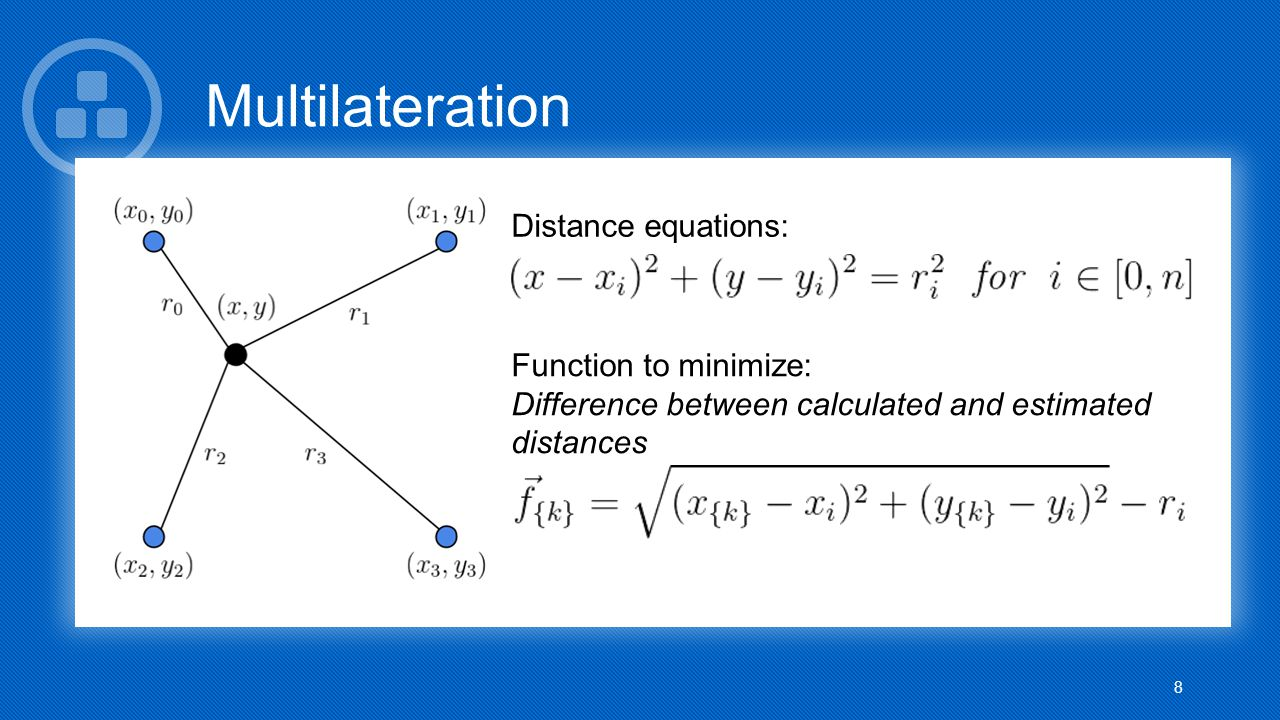 Multilateration Distance equations: Function to minimize: Difference between calculated and estimated distances 8