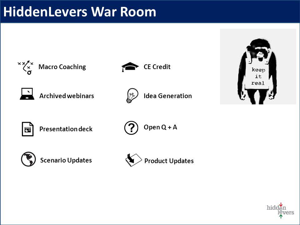 HiddenLevers War Room Open Q + A Macro Coaching Archived webinars CE Credit Idea Generation Presentation deck Product Updates Scenario Updates