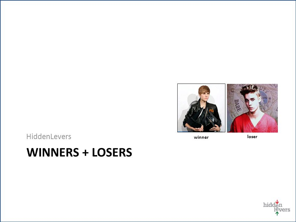 HiddenLevers WINNERS + LOSERS winner loser