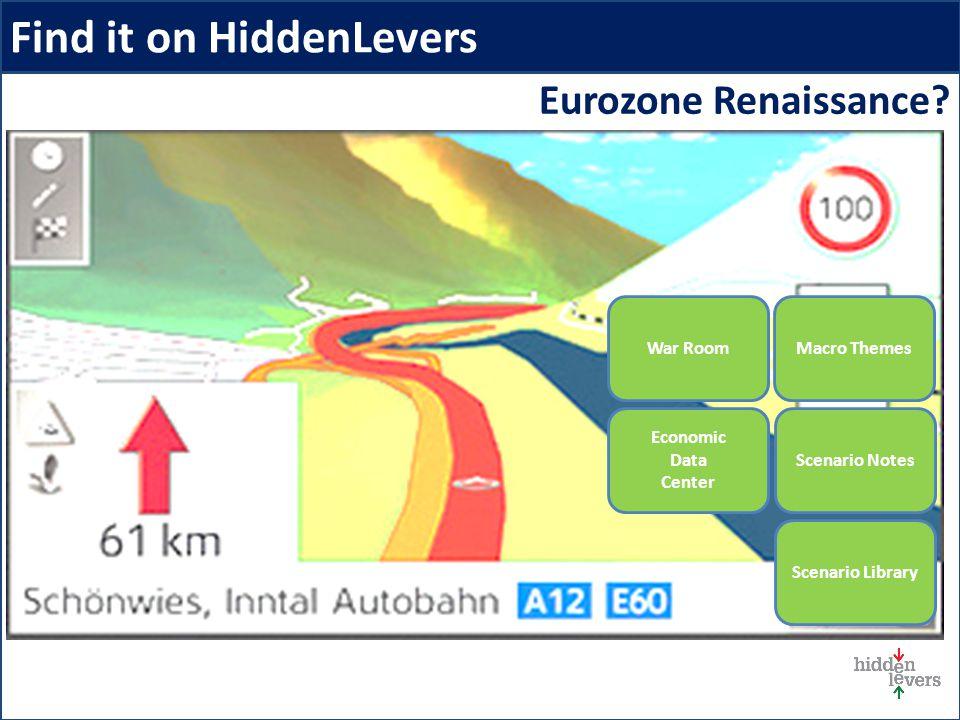 Find it on HiddenLevers Scenario Library Scenario Notes Macro Themes Economic Data Center War Room Eurozone Renaissance
