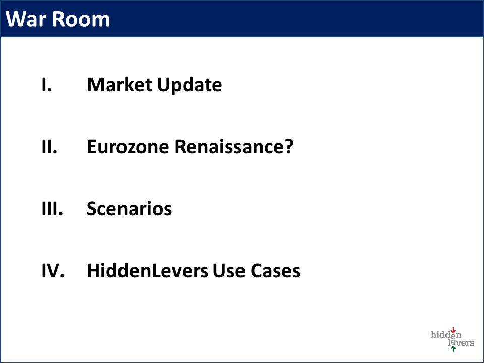 I.Market Update II.Eurozone Renaissance III.Scenarios IV.HiddenLevers Use Cases War Room