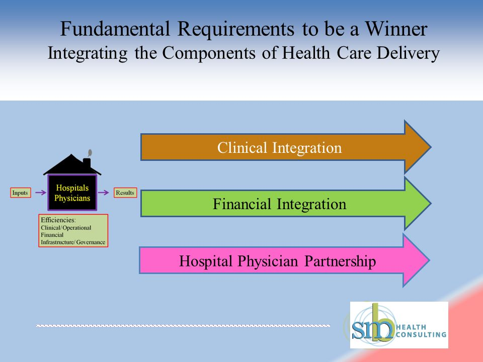Hospital Physician Partnership Financial Integration Clinical Integration Fundamental Requirements to be a Winner Integrating the Components of Health Care Delivery