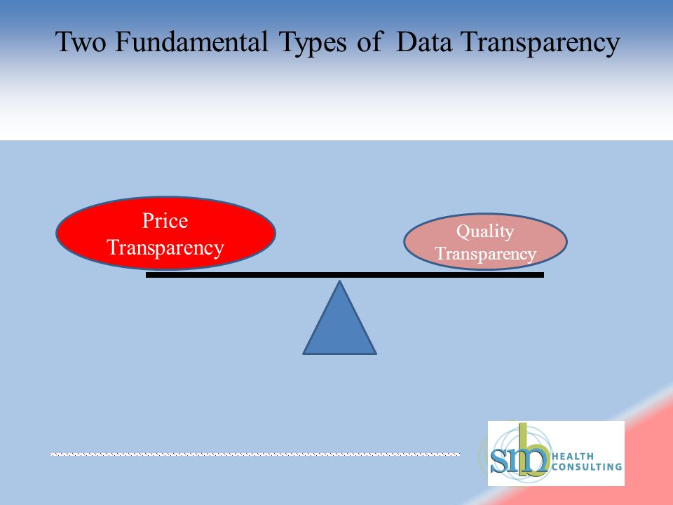 Two Fundamental Types of Data Transparency Price Transparency Quality Transparency