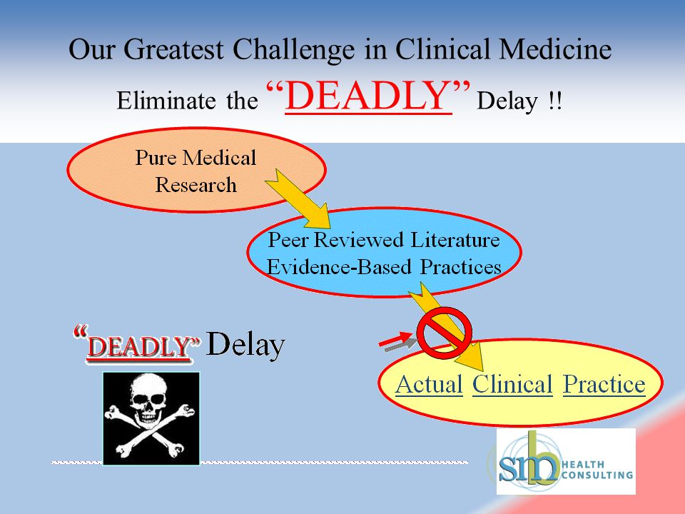 Our Greatest Challenge in Clinical Medicine Eliminate the DEADLY Delay !!