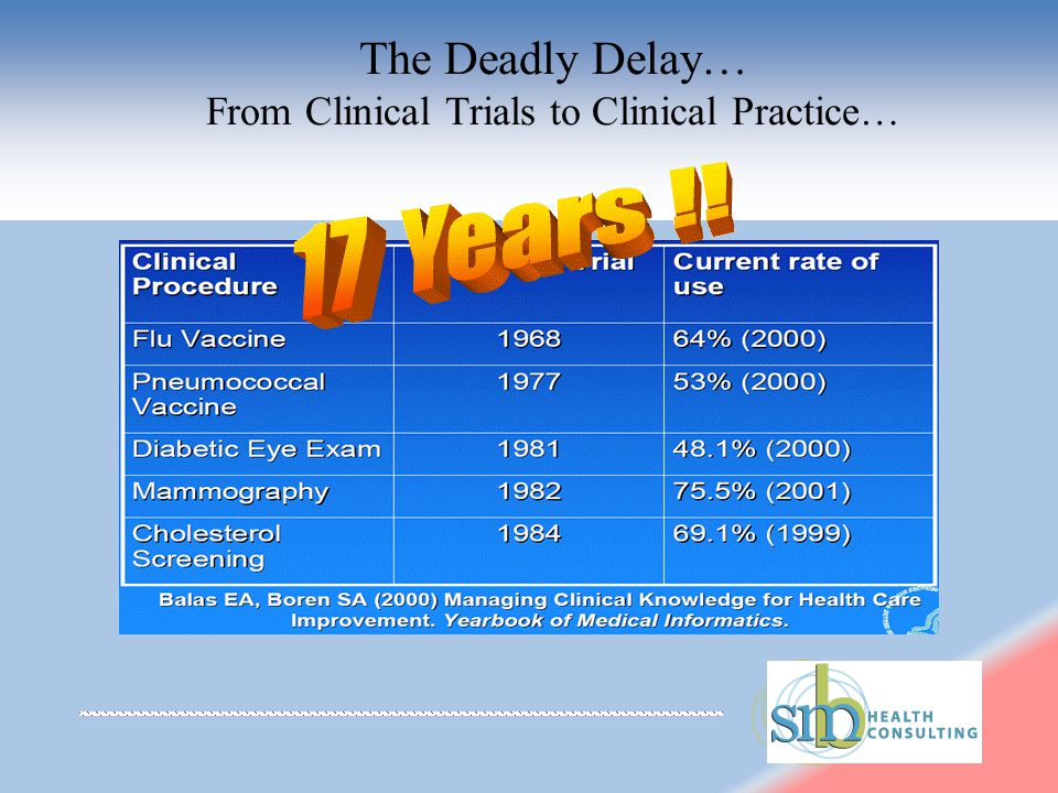 The Deadly Delay… From Clinical Trials to Clinical Practice…