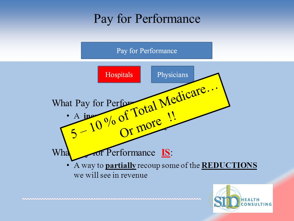 Pay for Performance What Pay for Performance is NOT: A increase in revenue A break-even with revenue What Pay for Performance IS: A way to partially recoup some of the REDUCTIONS we will see in revenue 5 – 10 % of Total Medicare… Or more !!