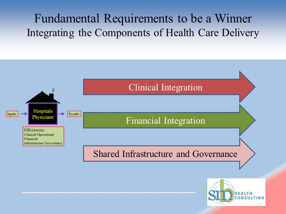 Fundamental Requirements to be a Winner Integrating the Components of Health Care Delivery Shared Infrastructure and Governance Financial Integration Clinical Integration