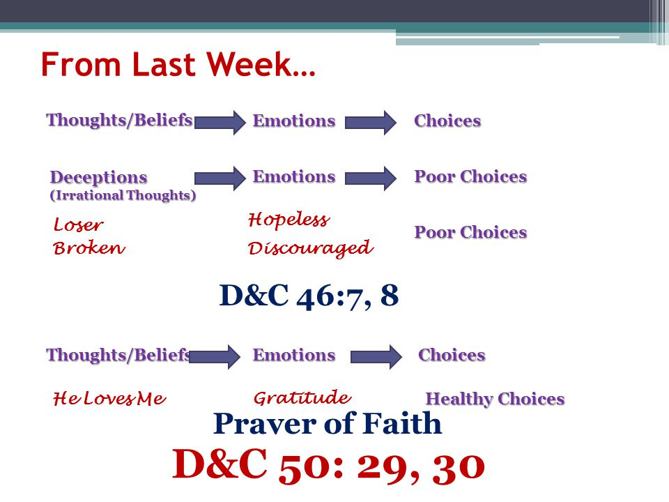 From Last Week… Thoughts/Beliefs EmotionsChoices Deceptions (Irrational Thoughts) Emotions Poor Choices Loser Broken Hopeless Discouraged Poor Choices D&C 46:7, 8 Thoughts/BeliefsEmotionsChoices He Loves Me Gratitude Healthy Choices Prayer of Faith D&C 46:30 D&C 50: 29, 30