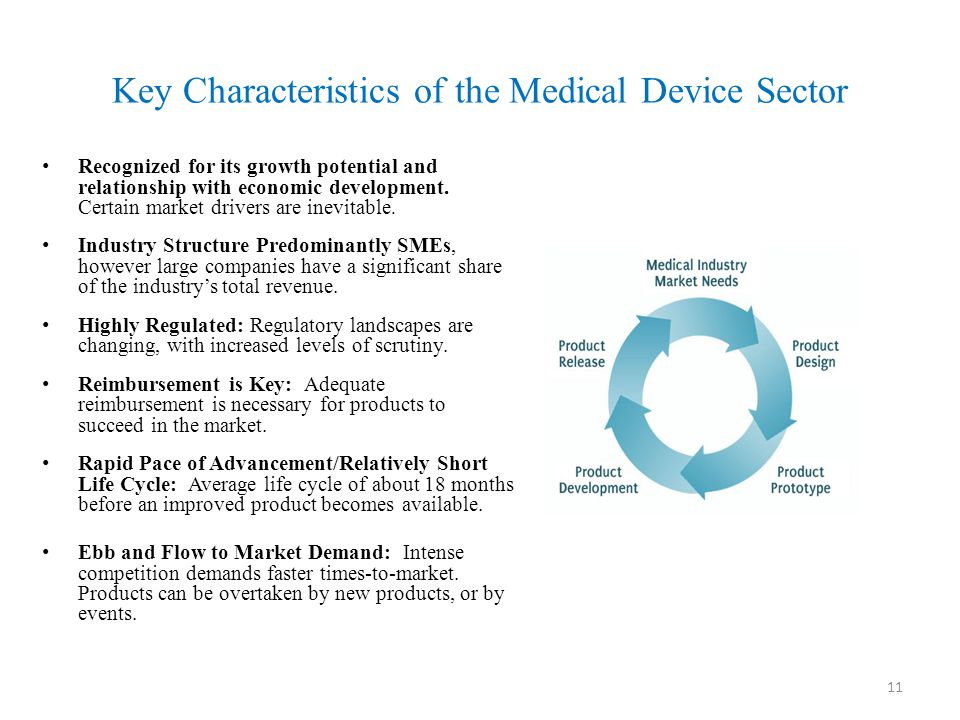 Key Characteristics of the Medical Device Sector Recognized for its growth potential and relationship with economic development. Certain market driver