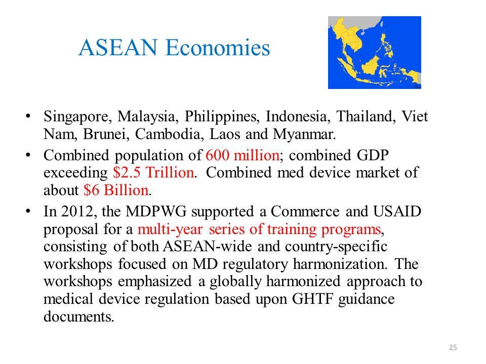 ASEAN Economies Singapore, Malaysia, Philippines, Indonesia, Thailand, Viet Nam, Brunei, Cambodia, Laos and Myanmar. Combined population of 600 millio