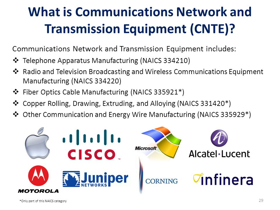 Communications Network and Transmission Equipment includes:  Telephone Apparatus Manufacturing (NAICS 334210)  Radio and Television Broadcasting and