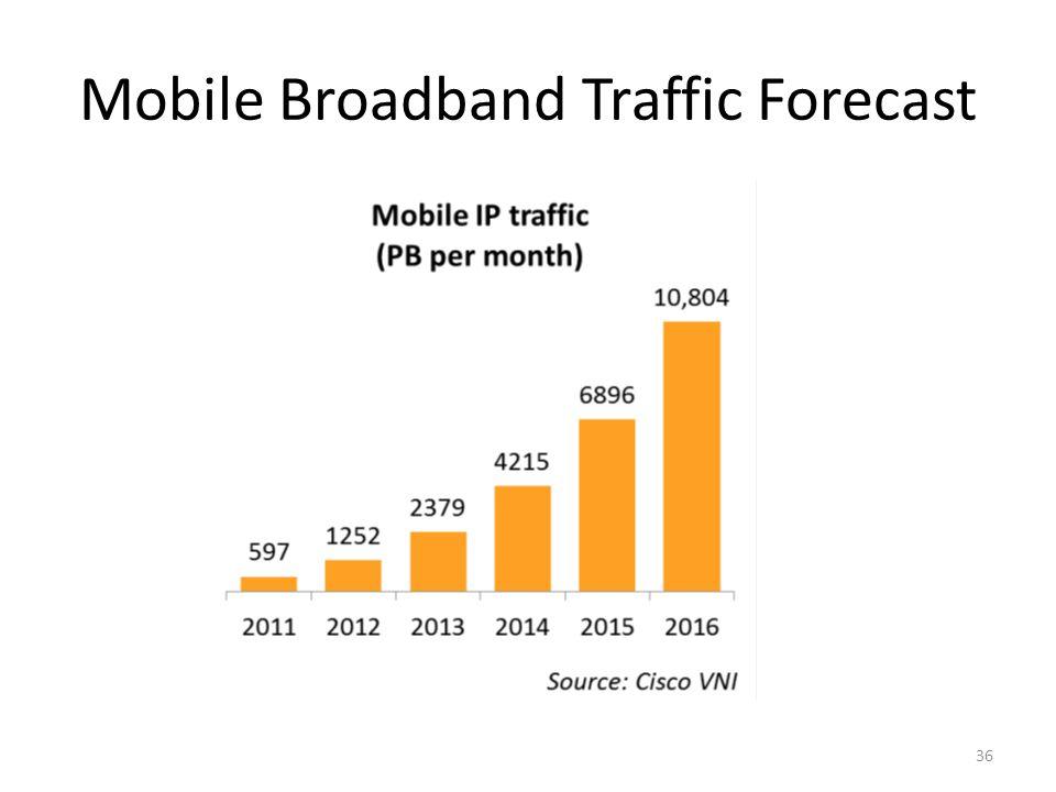 Mobile Broadband Traffic Forecast 36