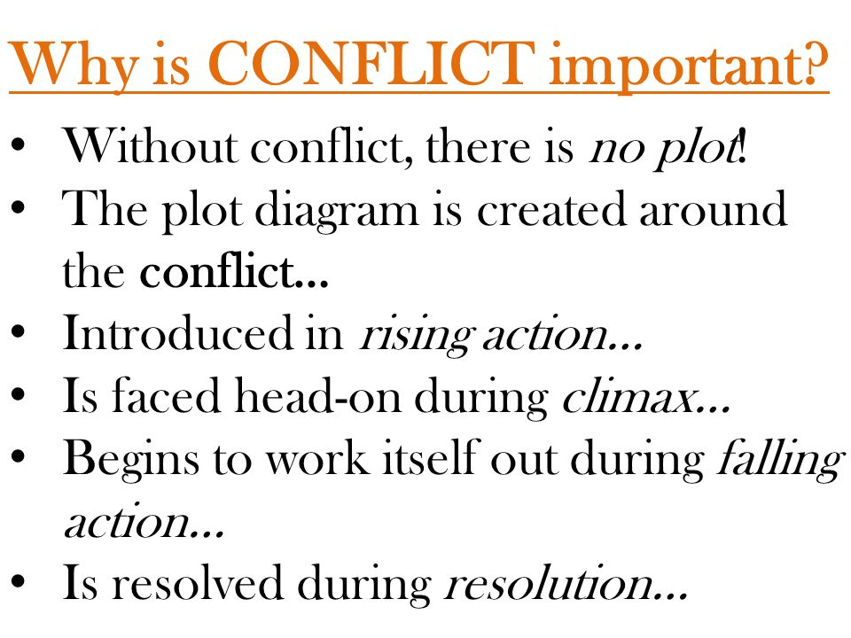 Why is CONFLICT important. Without conflict, there is no plot.