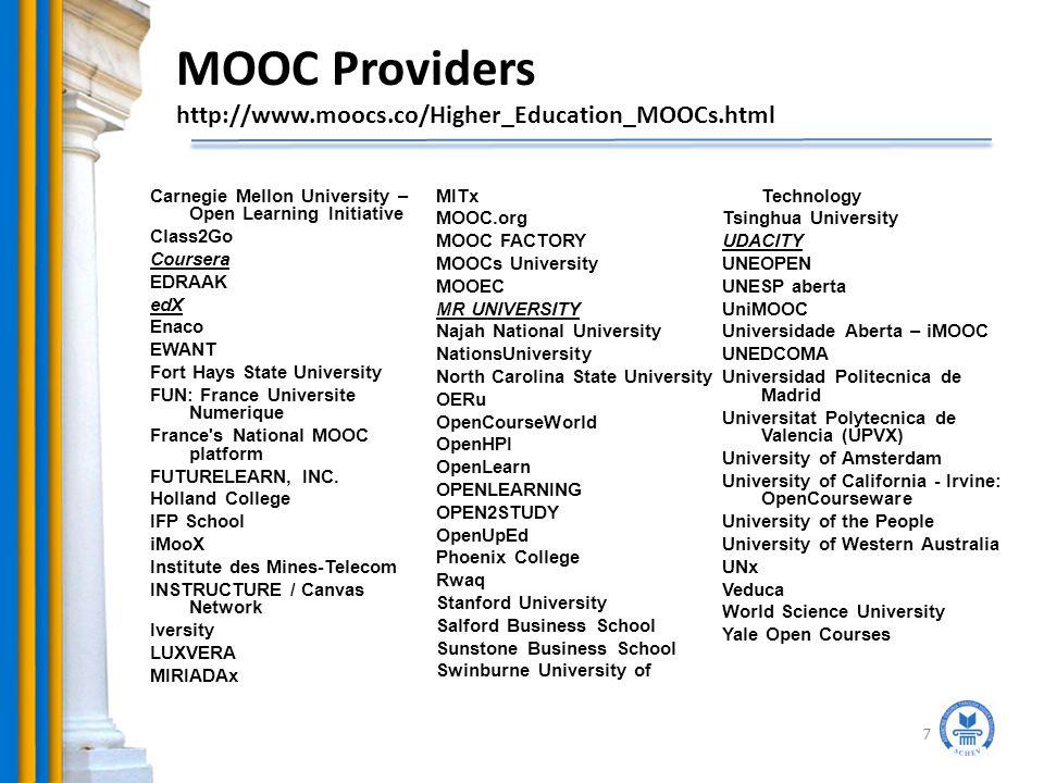 MOOC Providers http://www.moocs.co/Higher_Education_MOOCs.html Carnegie Mellon University – Open Learning Initiative Class2Go Coursera EDRAAK edX Enaco EWANT Fort Hays State University FUN: France Universite Numerique France s National MOOC platform FUTURELEARN, INC.