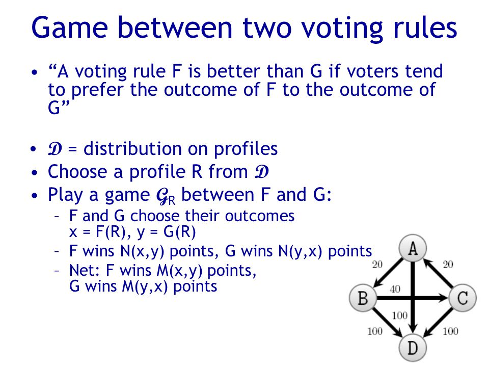 Game between two voting rules A voting rule F is better than G if voters tend to prefer the outcome of F to the outcome of G D = distribution on profiles Choose a profile R from D Play a game G R between F and G: –F and G choose their outcomes x = F(R), y = G(R) –F wins N(x,y) points, G wins N(y,x) points –Net: F wins M(x,y) points, G wins M(y,x) points