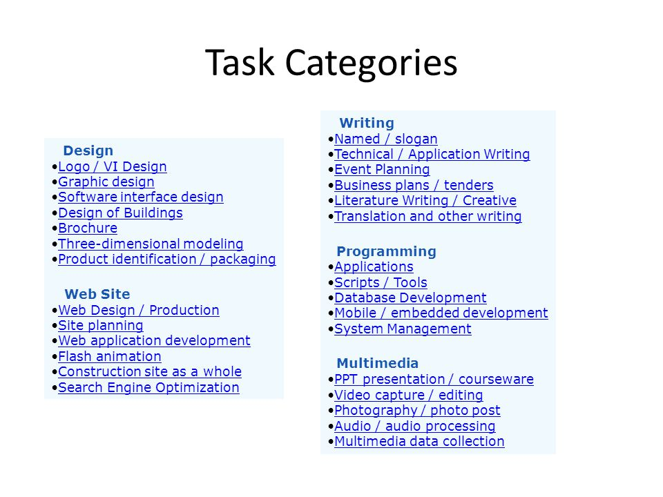 Task Categories Design Logo / VI Design Graphic design Software interface design Design of Buildings Brochure Three-dimensional modeling Product identification / packaging Web Site Web Design / Production Site planning Web application development Flash animation Construction site as a whole Search Engine Optimization Writing Named / slogan Technical / Application Writing Event Planning Business plans / tenders Literature Writing / Creative Translation and other writing Programming Applications Scripts / Tools Database Development Mobile / embedded development System Management MultimediaSystem Management PPT presentation / courseware Video capture / editing Photography / photo post Audio / audio processing Multimedia data collection
