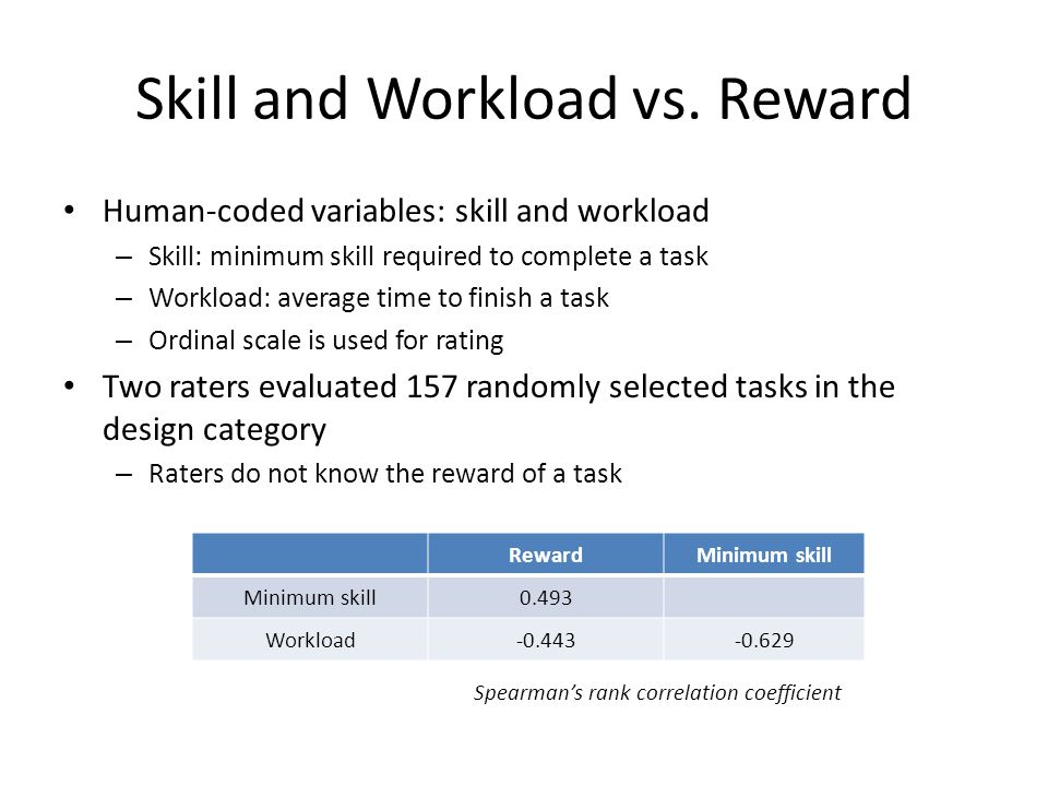 Skill and Workload vs. Reward Human-coded variables: skill and workload – Skill: minimum skill required to complete a task – Workload: average time to