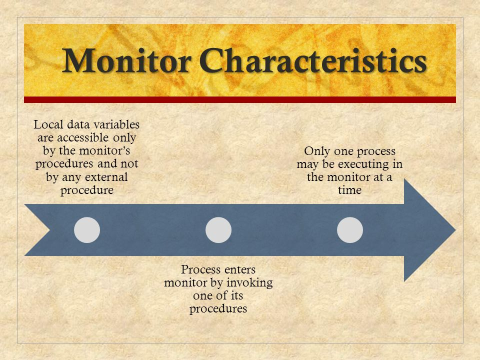 Monitor Characteristics Local data variables are accessible only by the monitor's procedures and not by any external procedure Process enters monitor