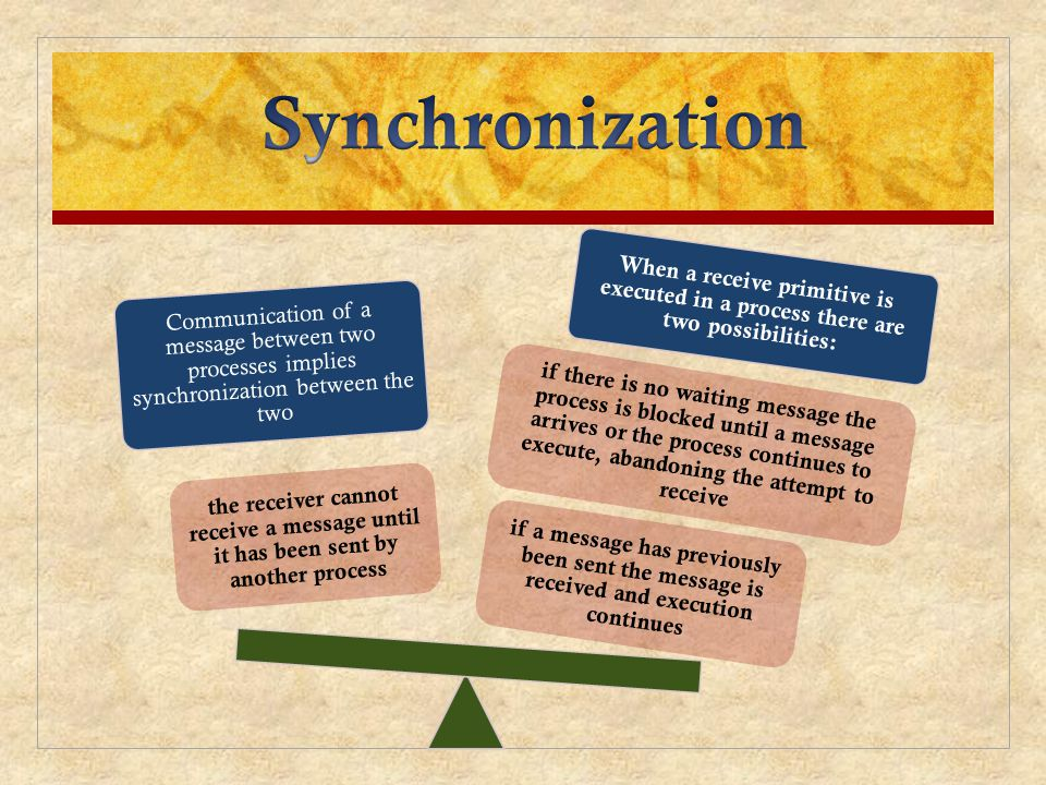 Communication of a message between two processes implies synchronization between the two When a receive primitive is executed in a process there are t