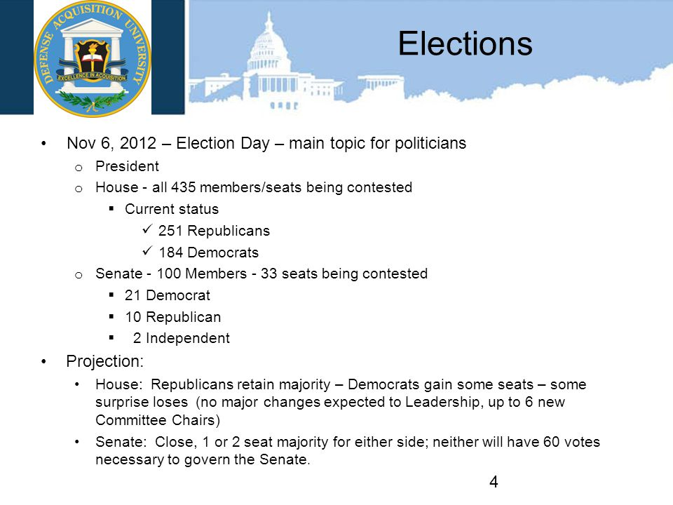 Elections Nov 6, 2012 – Election Day – main topic for politicians o President o House - all 435 members/seats being contested  Current status 251 Republicans 184 Democrats o Senate - 100 Members - 33 seats being contested  21 Democrat  10 Republican  2 Independent Projection: House: Republicans retain majority – Democrats gain some seats – some surprise loses (no major changes expected to Leadership, up to 6 new Committee Chairs) Senate: Close, 1 or 2 seat majority for either side; neither will have 60 votes necessary to govern the Senate.