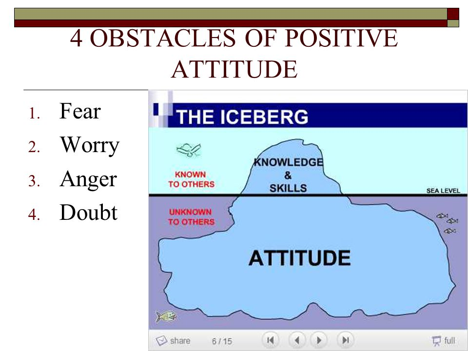 4 OBSTACLES OF POSITIVE ATTITUDE 1. Fear 2. Worry 3. Anger 4. Doubt