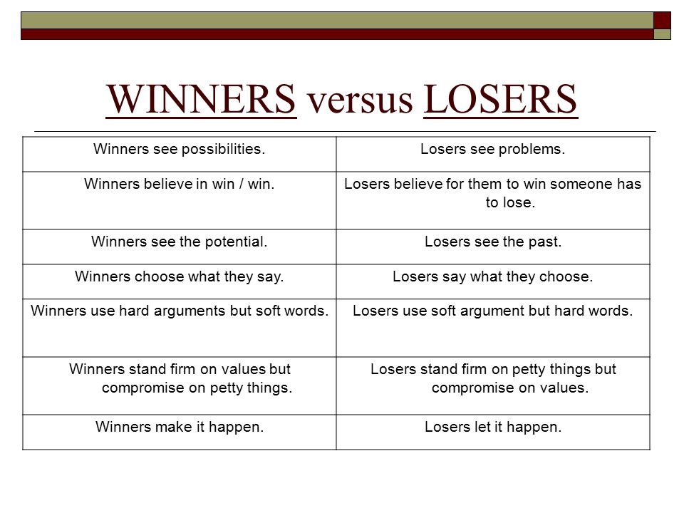 WINNERS versus LOSERS Winners see possibilities.Losers see problems. Winners believe in win / win.Losers believe for them to win someone has to lose.
