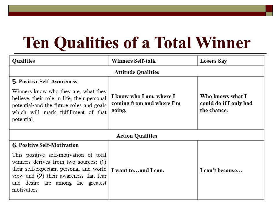 Ten Qualities of a Total Winner QualitiesWinners Self-talkLosers Say Attitude Qualities 5. Positive Self-Awareness I know who I am, where I coming fro