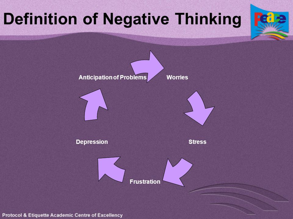 Definition of Negative Thinking Worries Stress Frustration Depression Anticipation of Problems