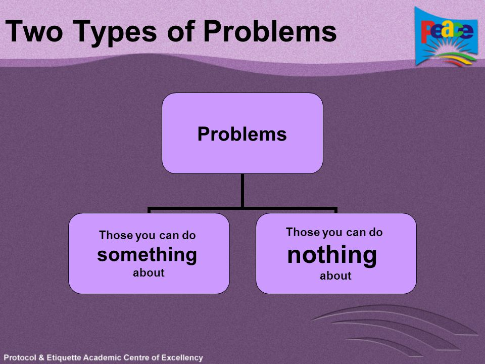 Two Types of Problems Problems Those you can do something about Those you can do nothing about