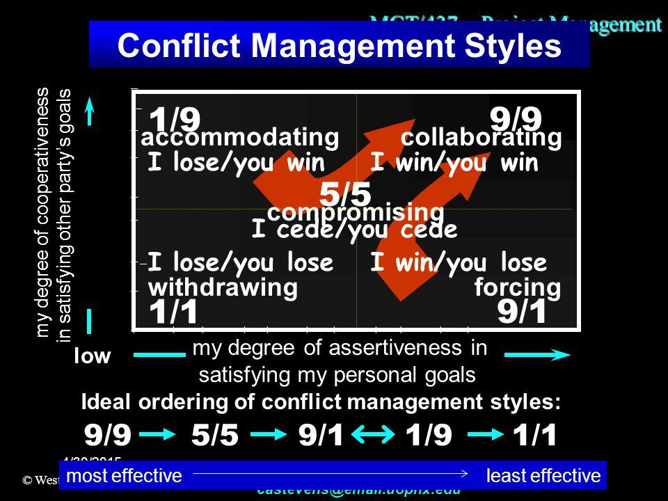 MGT/437 – Project Management © Westbrook Stevens 2001 castevens@email.uophx.edu 4/30/2015 Conflict Management Styles | | | || || || || | | | || || | |