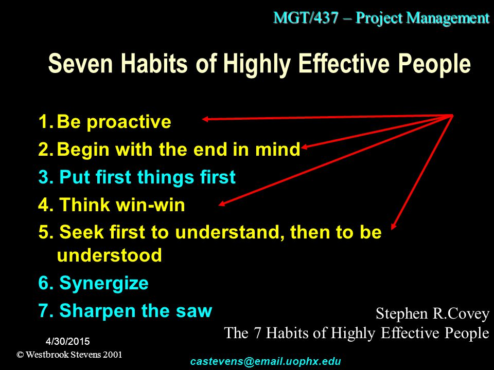 MGT/437 – Project Management © Westbrook Stevens 2001 castevens@email.uophx.edu 4/30/2015 Seven Habits of Highly Effective People 1.Be proactive 2.Begin with the end in mind 3.