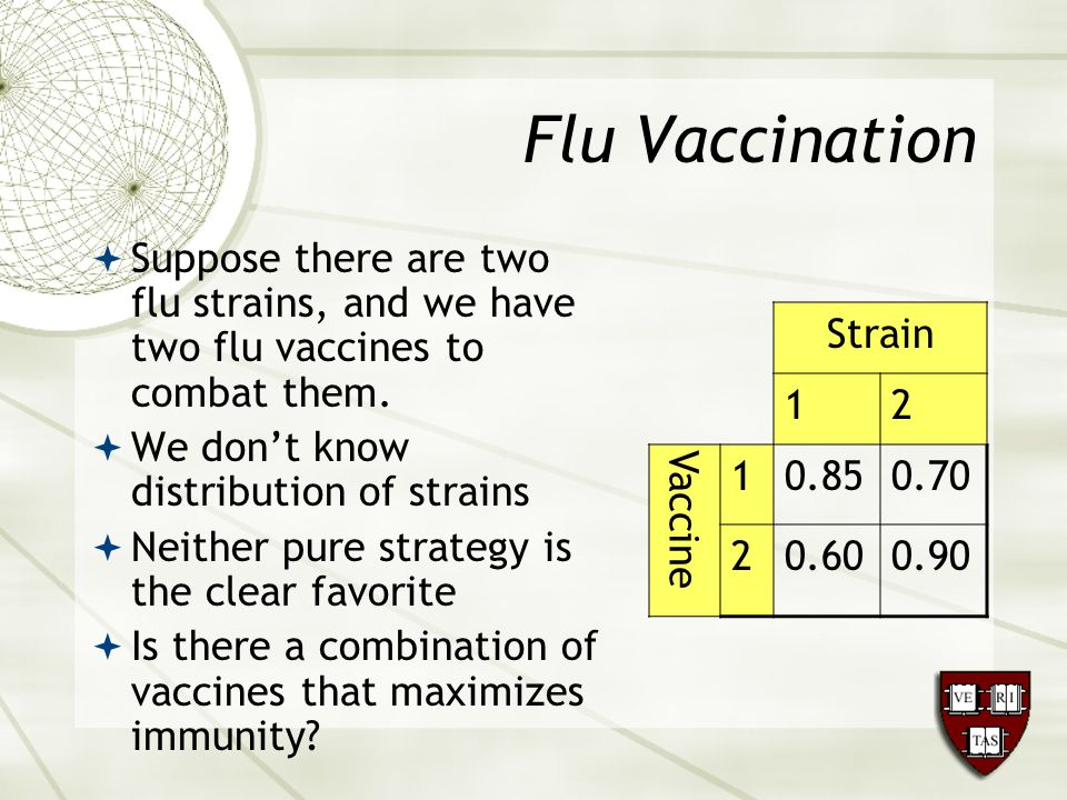 Flu Vaccination  Suppose there are two flu strains, and we have two flu vaccines to combat them.