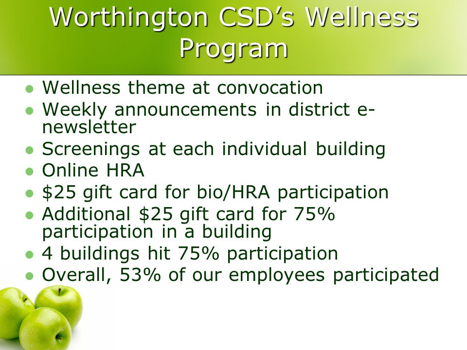 Worthington CSD's Wellness Program Wellness theme at convocation Weekly announcements in district e- newsletter Screenings at each individual building Online HRA $25 gift card for bio/HRA participation Additional $25 gift card for 75% participation in a building 4 buildings hit 75% participation Overall, 53% of our employees participated