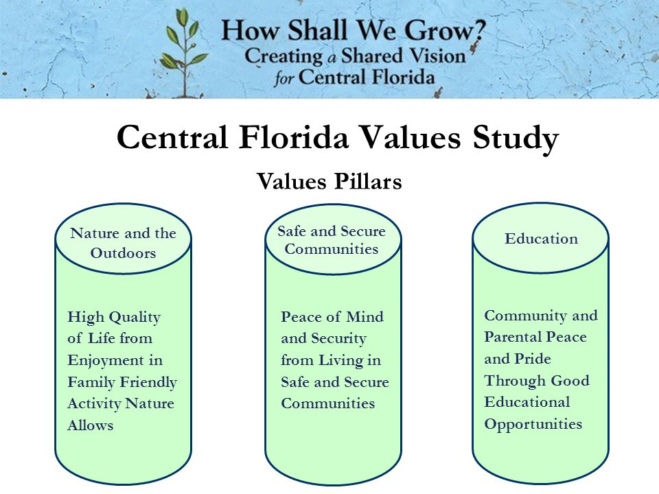 Central Florida Values Study Nature and the Outdoors Safe and Secure Communities Education High Quality of Life from Enjoyment in Family Friendly Acti