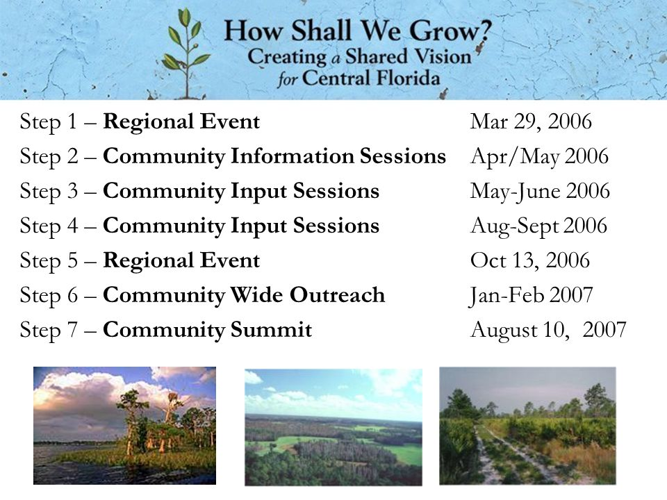 Step 1 – Regional EventMar 29, 2006 Step 2 – Community Information SessionsApr/May 2006 Step 3 – Community Input SessionsMay-June 2006 Step 4 – Commun