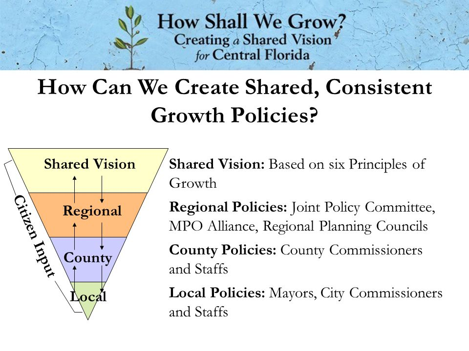 How Can We Create Shared, Consistent Growth Policies? Regional Policies: Joint Policy Committee, MPO Alliance, Regional Planning Councils County Polic