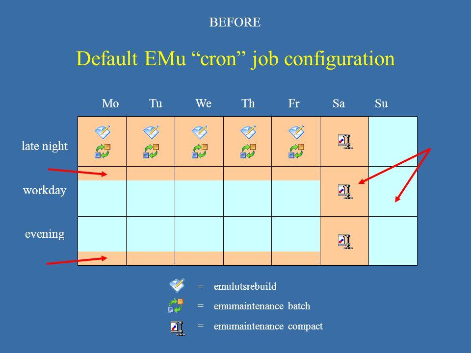 Default EMu cron job configuration late night workday evening = emulutsrebuild = emumaintenance batch = emumaintenance compact Mo Tu We Th Fr Sa Su BEFORE