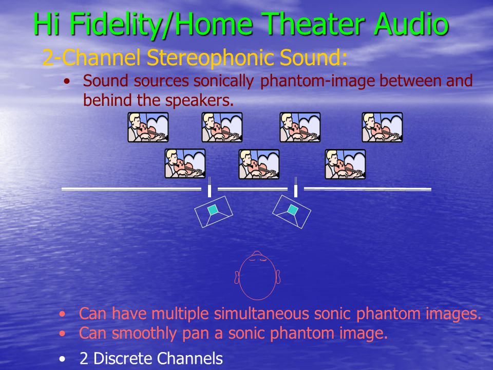 Hi Fidelity/Home Theater Audio 2-Channel Stereophonic Sound: Sound sources sonically phantom-image between and behind the speakers.