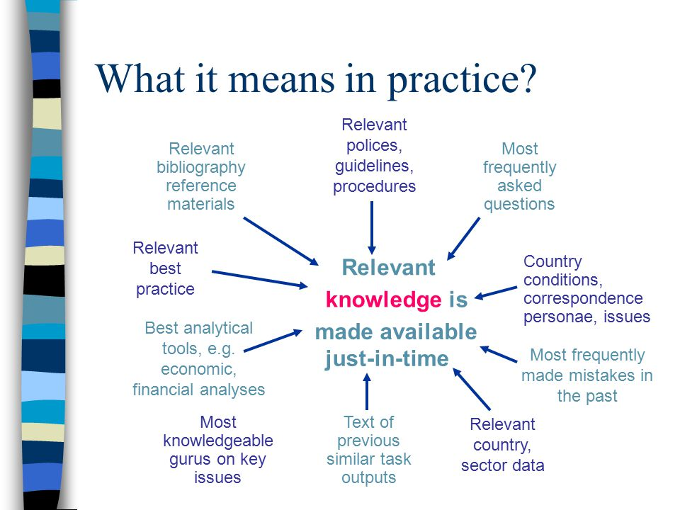 Another view of what it means n Do you: n Know who knows what throughout your organization.