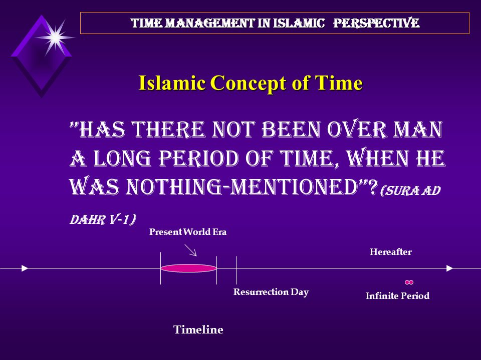 TIME MANAGEMENT IN ISLAMIC PERSPECTIVE Who needs Time Management? To live a Passive Life --- No Time Management is required To live an Extraordinary L