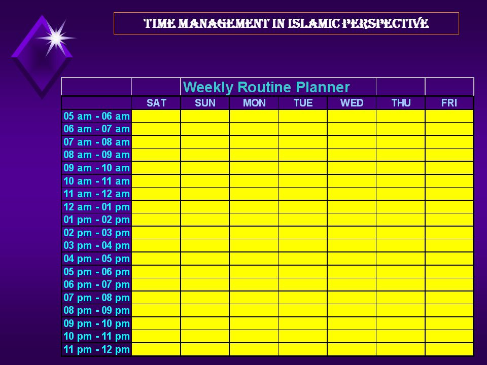 STRATEGIES 1.DEFINE GOALS (Who are your ideals, what are your dreams) 2. ANALYZE YOUR TIME (Use Weekly Routine Schedule) Monitor Your Time to Identify