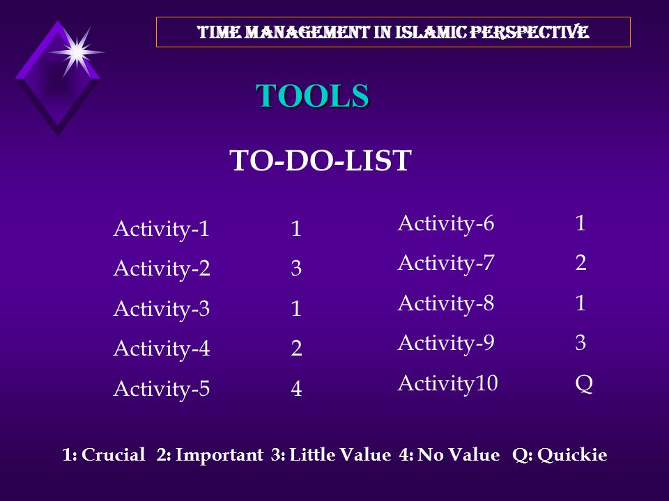 TOOLS 1. TO-DO-LIST (Daily Planner) 2. WEEKLY PLANNER (Short Term) 3. MONTHLY/YEARLY PLANNER (Long Term)