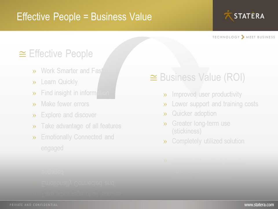 4 Effective People = Business Value