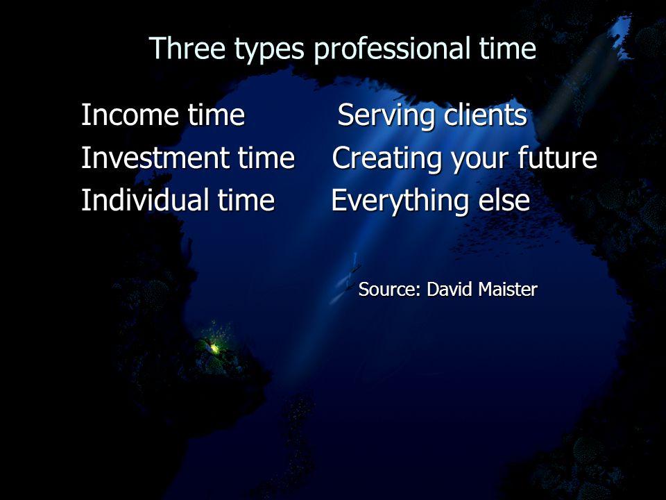 Three types professional time Three types professional time Income time Serving clients Income time Serving clients Investment time Creating your futu